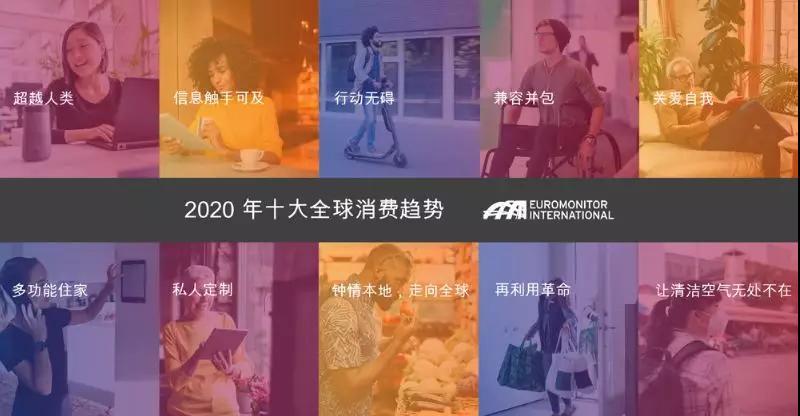 2020全球十大消费趋势(附报告)